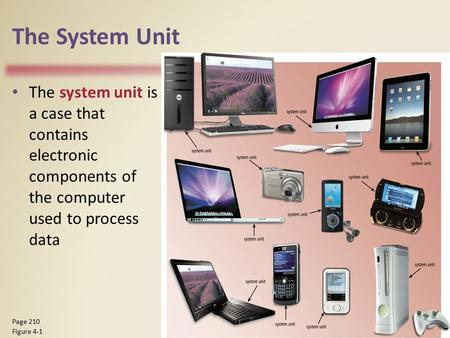 The System Unit The system unit is a case that contains electronic components of the computer used to process data 1 Page 210 Figure 4-1.
