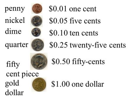 $0.50 fifty-cents $0.25 twenty-five cents $0.10 ten cents $0.05 five cents $0.01 one cent penny nickel dime quarter fifty cent piece gold dollar $1.00.