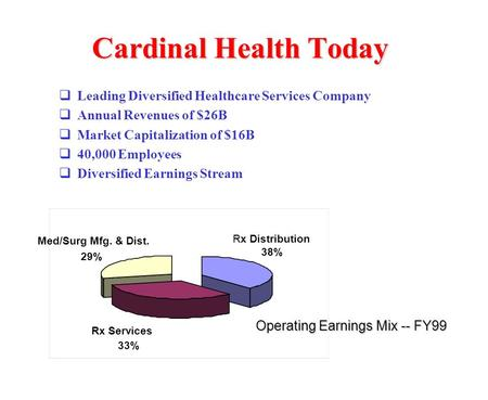 Cardinal Health Today qLeading Diversified Healthcare Services Company qAnnual Revenues of $26B qMarket Capitalization of $16B q40,000 Employees qDiversified.