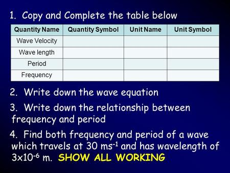 1. Copy and Complete the table below 2. Write down the wave equation 3. Write down the relationship between frequency and period 4. Find both frequency.
