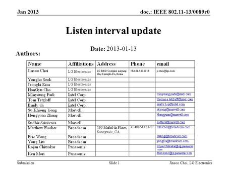 Doc.: IEEE 802.11-13/0089r0 Submission Listen interval update Jan 2013 Slide 1 Date: 2013-01-13 Authors: Jinsoo Choi, LG Electronics.