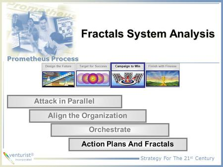 Strategy For The 21 st Century Prometheus Process venturist ® incorporated Fractals System Analysis Design the FutureTarget for Success Campaign to Win.