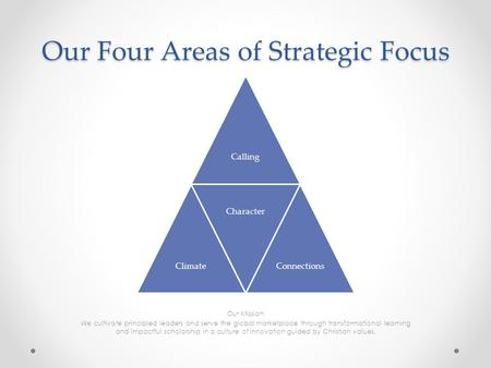 Our Four Areas of Strategic Focus Our Mission We cultivate principled leaders and serve the global marketplace through transformational learning and impactful.