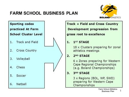1 Track + Field and Cross Country Development progression from grass root to excellence 1.1 ST STAGE 18 x Clusters preparing for zonal athletics meetings.