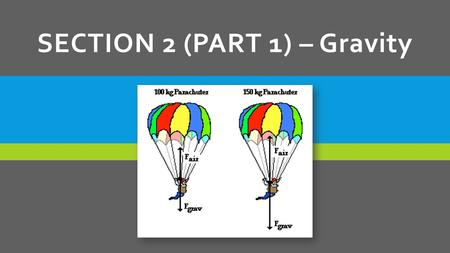 SECTION 2 (PART 1) – Gravity. LEARNING GOALS  Describe gravitational force.  Distinguish between mass and weight.