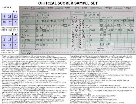 EJV 7-2006 OFFICIAL SCORER SAMPLE SET Troy serving; submits order 5-12-28-3-99-7 LINE-UPS: Avon receiving; order is 1-15-2-9-11-6 TROY AVON TROYAVONTROY4-15-157:00.