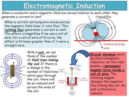 Electromagnetic Induction When a conductor and a magnetic field are moved relative to each other they generate a current or emf. When a current carrying.