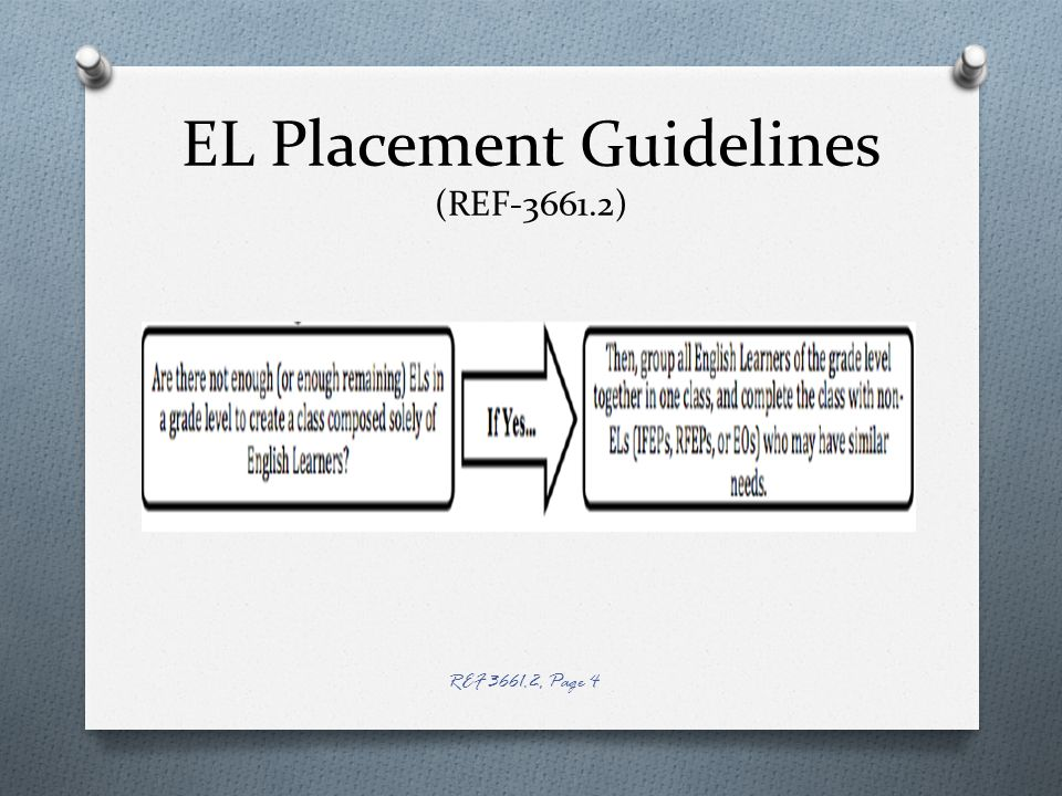 ELs at ELD 4 and 5 Levels  When there is a sufficient number of ELs at ELD levels 4 and 5 in a grade level, classrooms should be comprised of 100% English Learners.