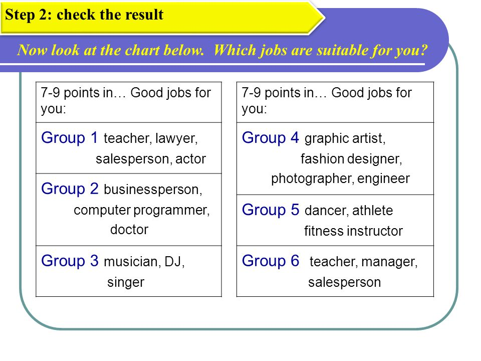 Discuss the following questions: Different jobs college professor / civil engineer / teacher/ programmer / engineer/ administrator/ architect / sales manager /lawyer /scientist/ tour guide/ banker/ writer/ photographer/ financial manager… Information for practice Step 2: discuss the questions 1.What do you think of the test result.
