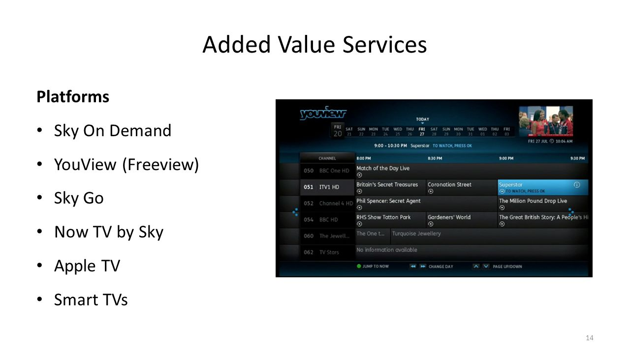 IPTV on your Tablet 15