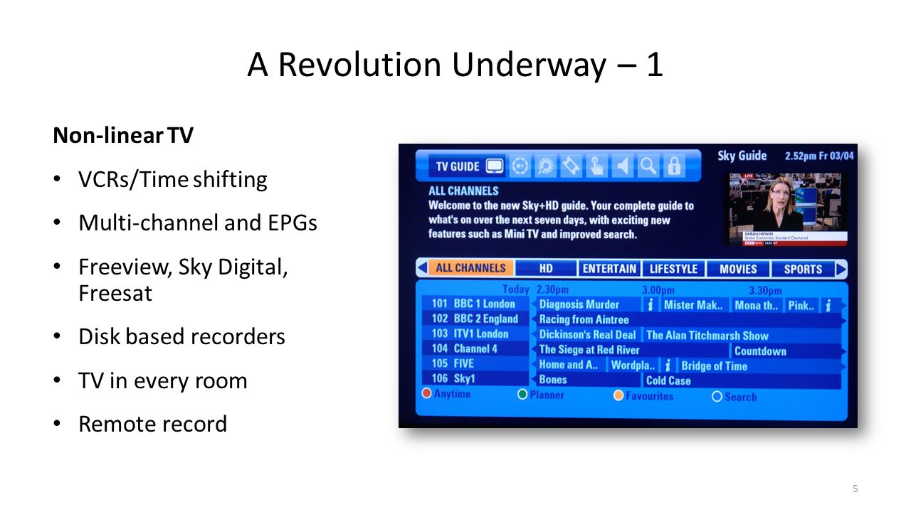 A Revolution Underway – 2 IPTV Catch-up TV Box sets EPG goes back in time TV on the go The 'Second Screen' Live, Social TV returns.