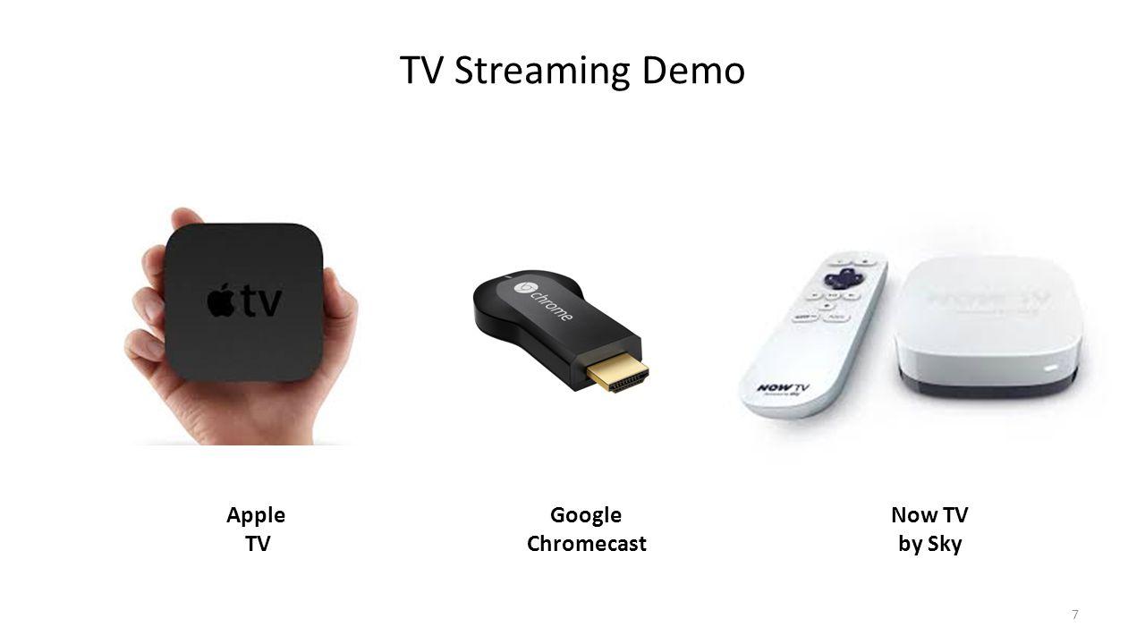 Comparison of Streamers 8