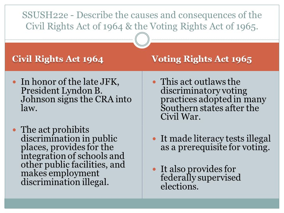 Civil Rights Act 1964 Voting Rights Act 1965 In honor of the late JFK, President Lyndon B.