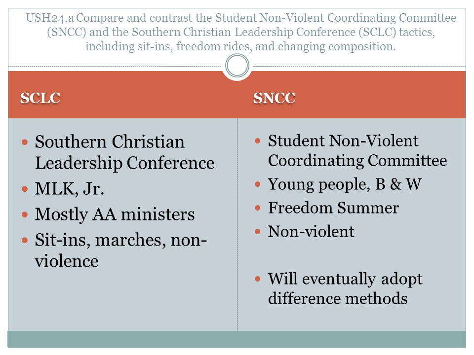 SCLC SNCC Southern Christian Leadership Conference MLK, Jr.