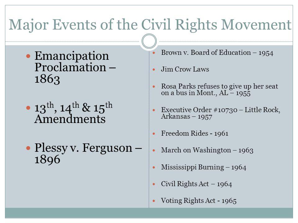 Major Events of the Civil Rights Movement Emancipation Proclamation – 1863 13 th, 14 th & 15 th Amendments Plessy v.