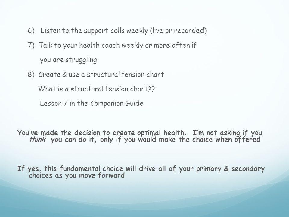 Goals/Desired Outcome Action Steps 7. 6. to 5 4. Achieve Your Goals 3 2. 1. Current Reality