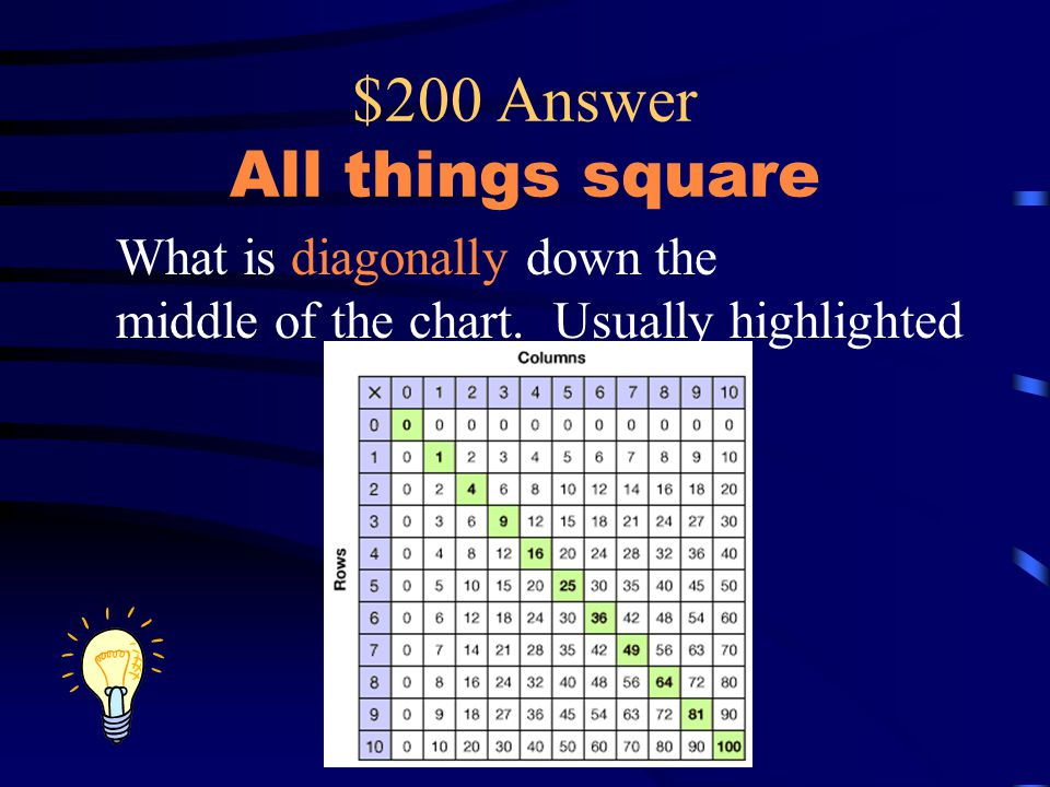 $200 Answer All things square What is diagonally down the middle of the chart. Usually highlighted