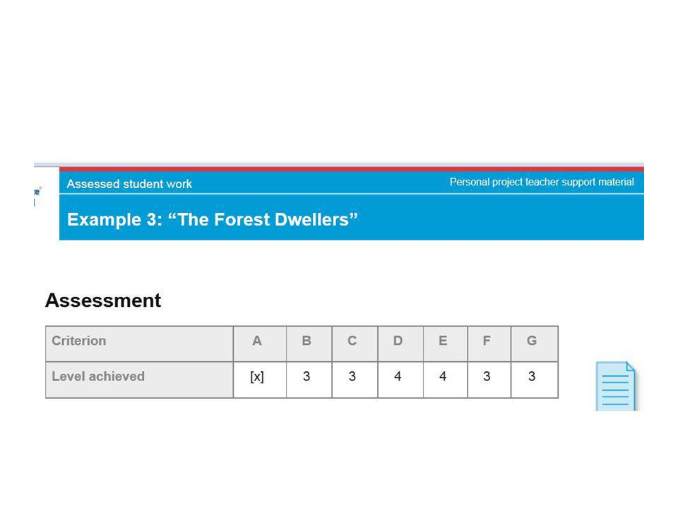 Example 3: The Forest Dwellers the student included the text of his article with his product