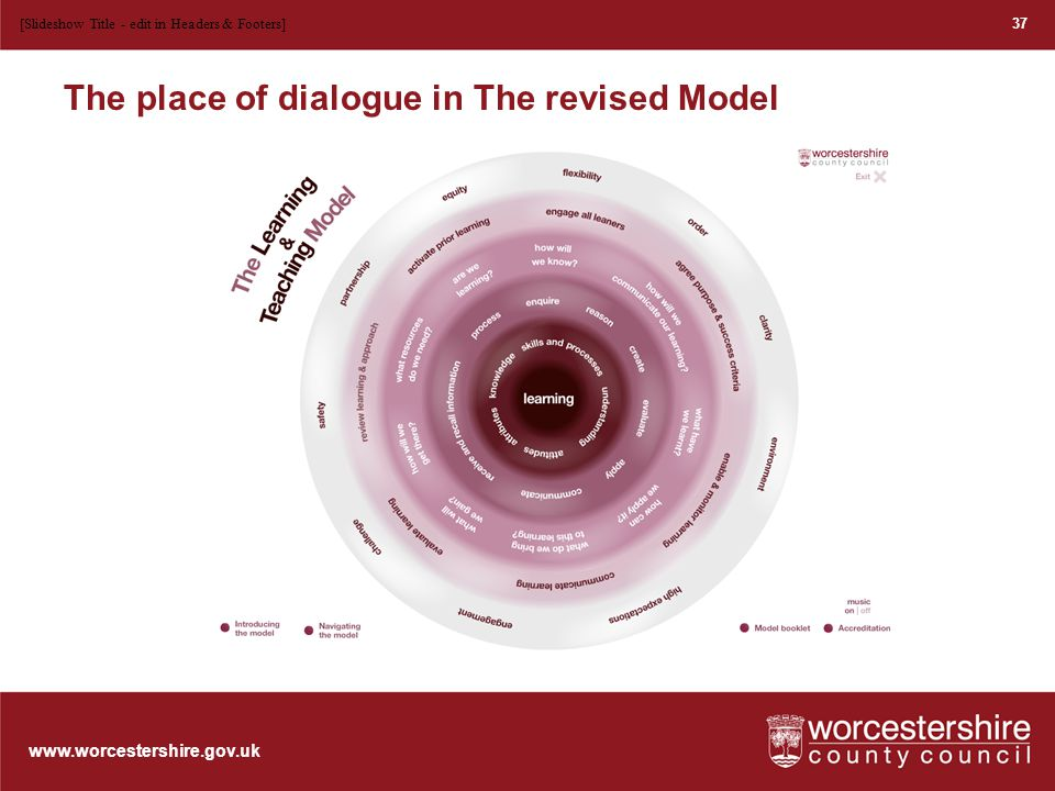 www.worcestershire.gov.uk What evidence can you find here of progress in learning.