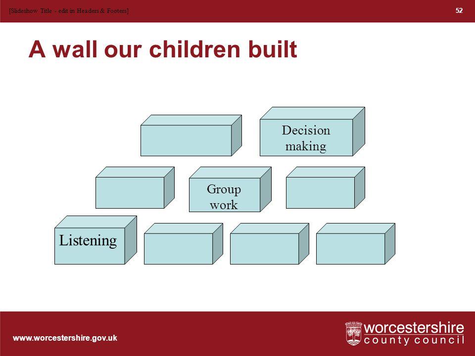 www.worcestershire.gov.uk 53 [Slideshow Title - edit in Headers & Footers] Independent Skills Audit Tool