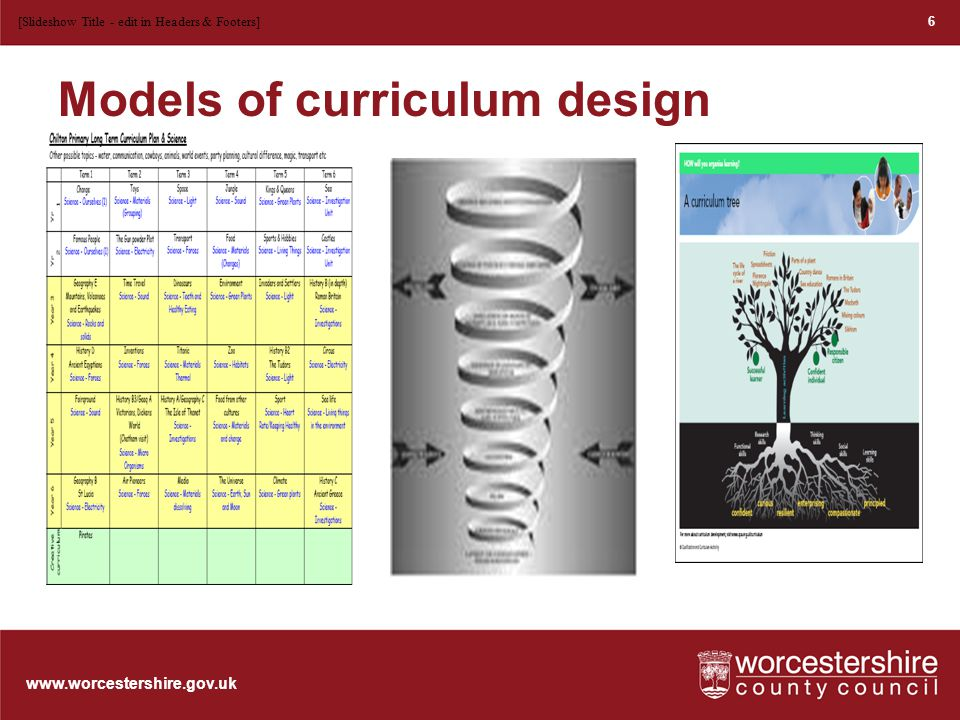 www.worcestershire.gov.uk Key elements of the toolkit Planning process cards Models of curriculum design QCA Co-Development File and related materials Learning and Teaching DVD Various models including trees and streams Published research, reports and articles Coaching questions and prompts Audit and planning tools Your own contributions and case studies On-going support and development 7 [Slideshow Title - edit in Headers & Footers]