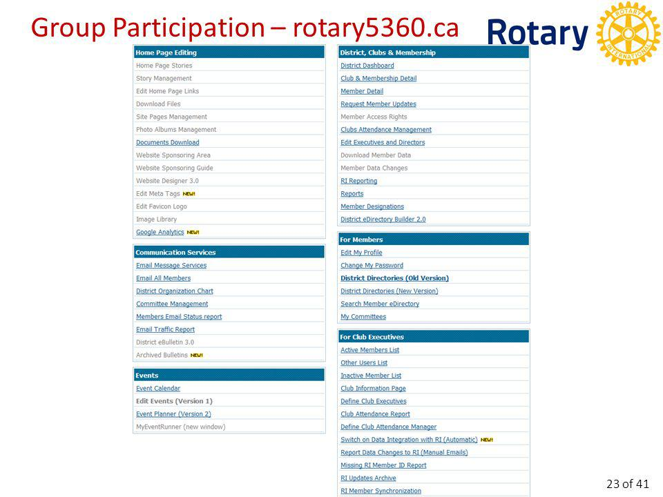 Group Participation – yourClub.ca 24 of 41