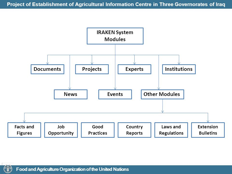 Project of Establishment of Agricultural Information Centre in Three Governorates of Iraq Food and Agriculture Organization of the United Nations