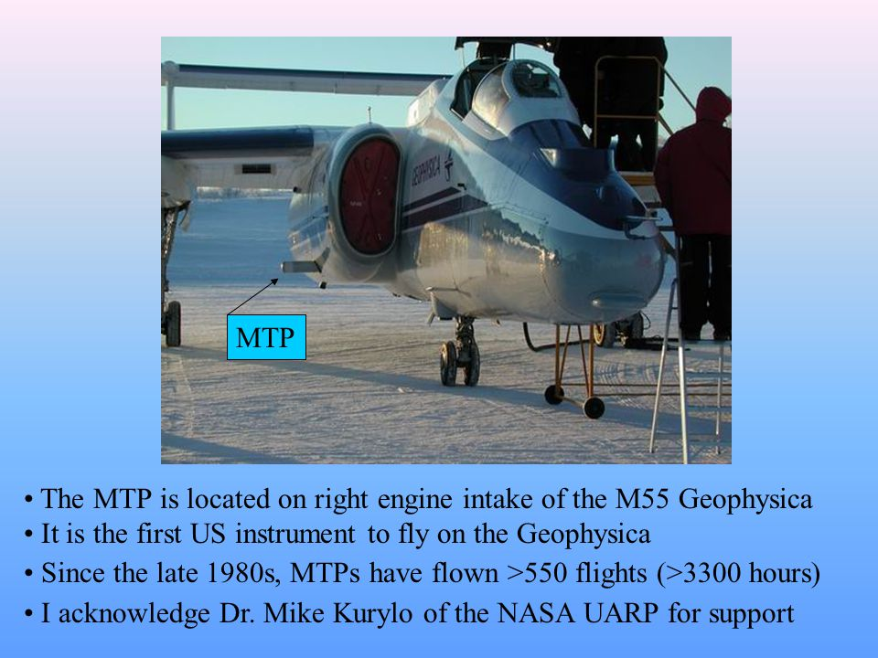 Theory of MTP Observations