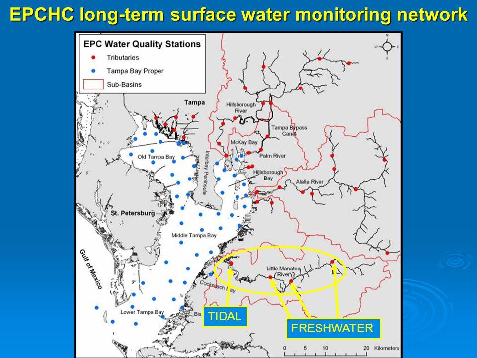 HIMP Monitoring Locations (Tidal) Benthic Monitoring Stations HIMP Water Quality Monitoring Stations