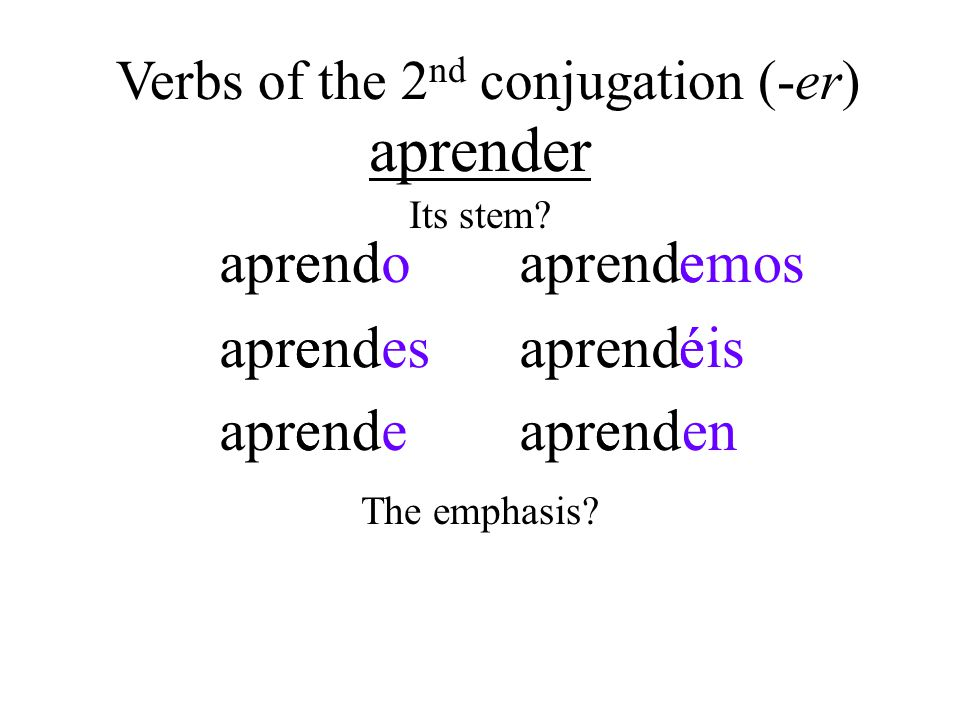 beber eebboe ebbese ebbee bebmose ébebisé ebbene Verbs of the 2 nd conjugation (-er) Its stem.