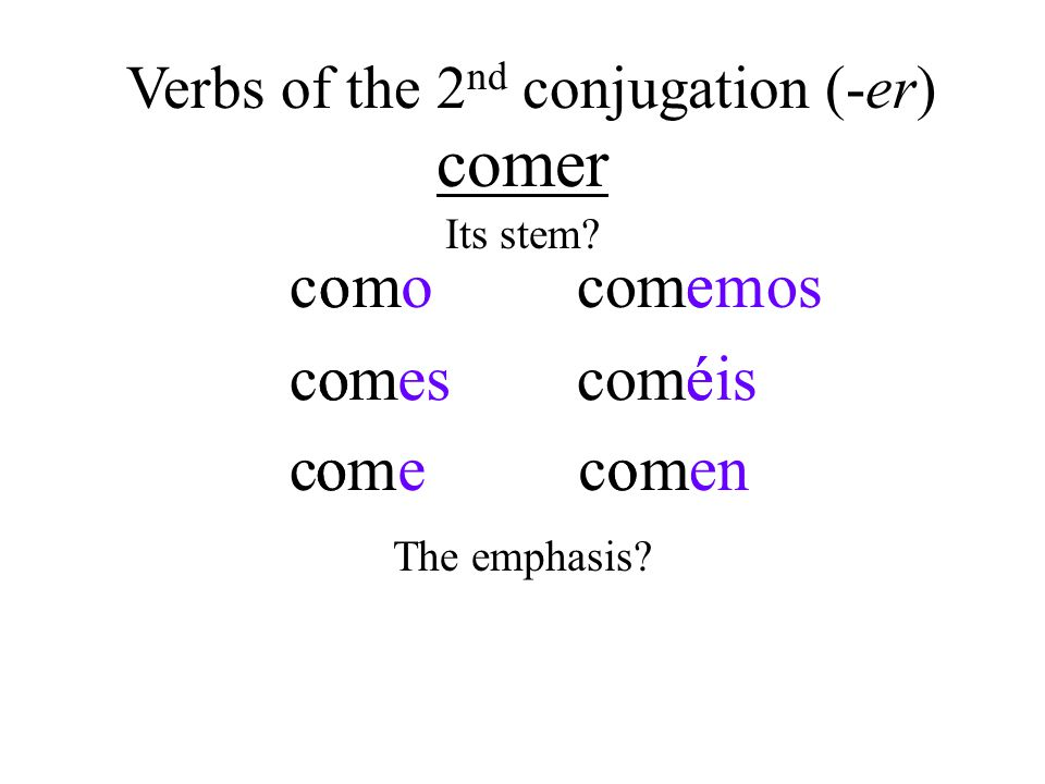 ver veo ves ve vemos veis ven Verbs of the 2 nd conjugation (-er) The verb ver (to see or to watch) is irregular only in its yo form.