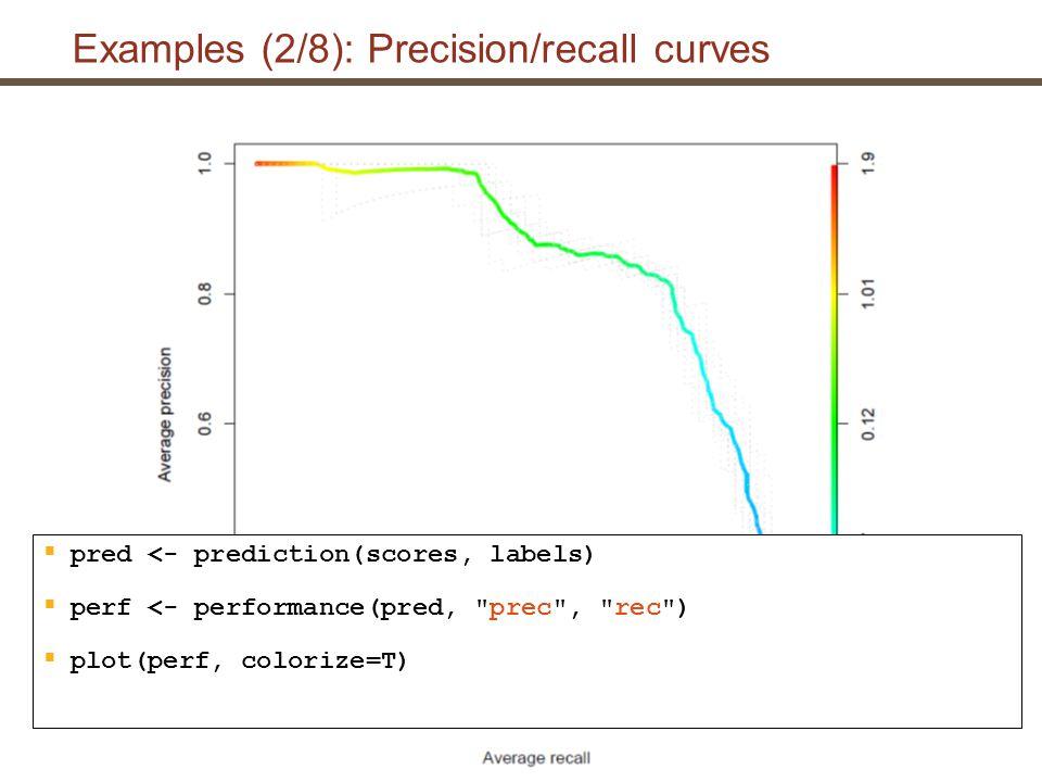 Examples (3/8): Averaging across multiple runs  pred <- prediction(scores, labels)  perf <- performance(pred, tpr , fpr )  plot(perf, avg= threshold , spread.estimate= stddev , colorize=T)