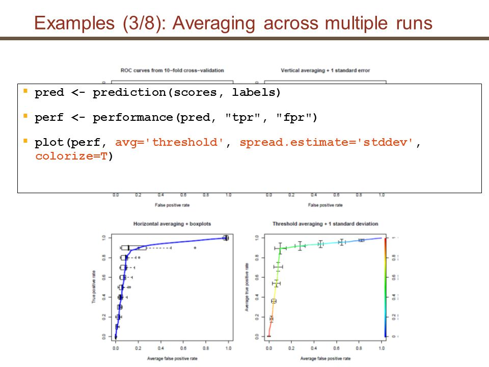 Examples (4/8): Performance vs.