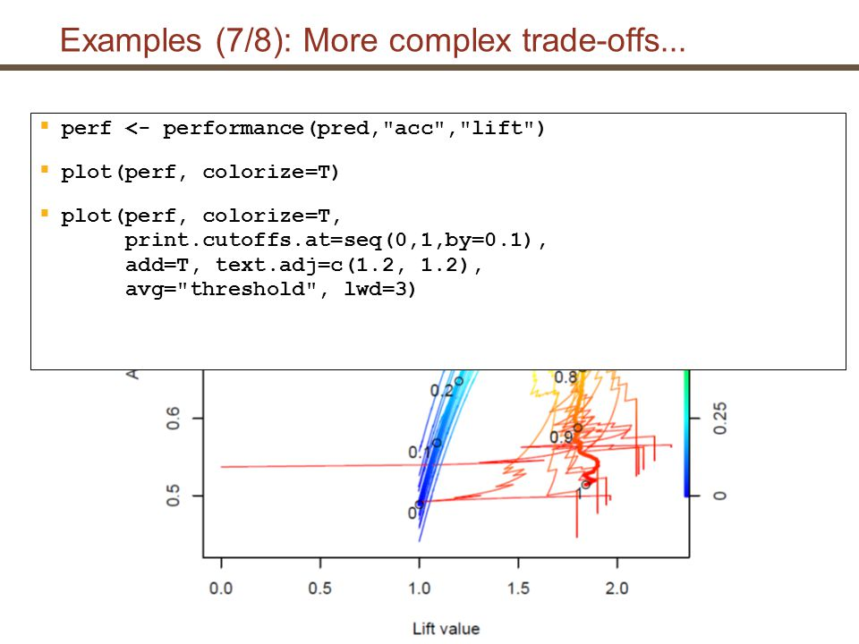 Examples (8/8): Some other examples  perf<-performance( pred, ecost )  plot(perf)  perf<-performance( pred, rch )  plot(perf)