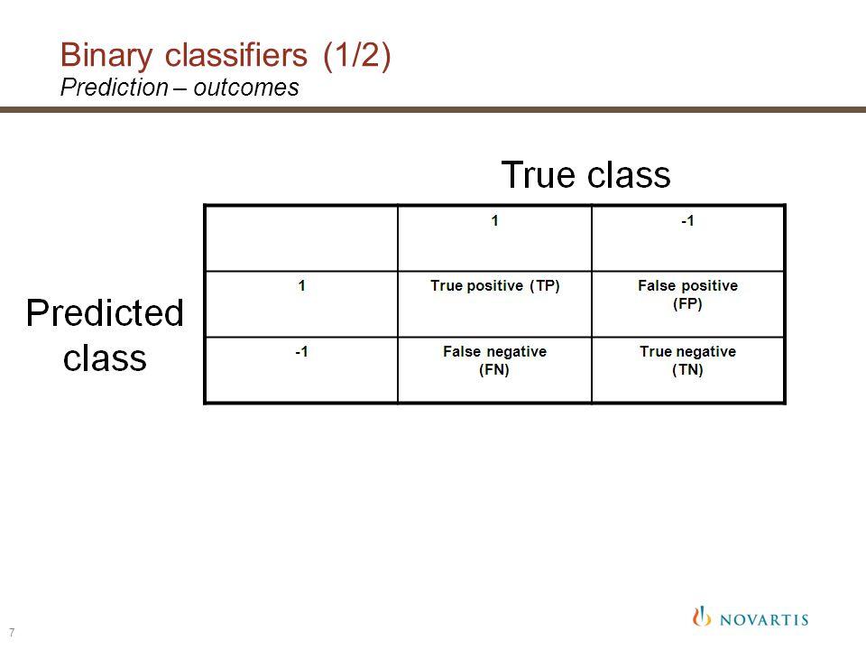 Binary classifiers (2/2) Some metrics of predictive performance  Accuracy: P(Ŷ = Y); estimated as (TP+TN) / (TP+FP+FN+TN)  Error rate: P(Ŷ ≠ Y); est: (FP+FN) / (TP+FP+FN+TN)  True positive rate (sensitivity, recall): P(Ŷ = 1 | Y = 1); est: TP / P  False positive rate (fallout): P(Ŷ = 1 | Y = -1); est: FP / N  True negative rate (specificity): P(Ŷ = -1 | Y = -1); est: FP / N  False negative rate (miss): P(Ŷ = -1 | Y = 1); est: FN / P  Precision (pos.
