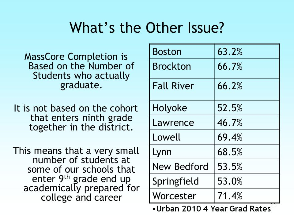 Coursetaking Trends Science, Technology and Engineering by Grade 8 th Grade 9 th Grade 10 th Grade 11 th Grade 12 th Grade 96.9% 95.7% 91%73.2% The takeaway: this percentage drop represents over ten thousand fewer Massachusetts seniors enrolled in STE coursework
