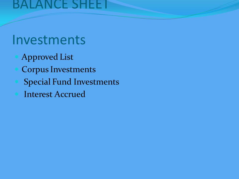 BALANCE SHEET Current Assets Cash in hand Bank balances Inventories Receivables Reimbursables Advances