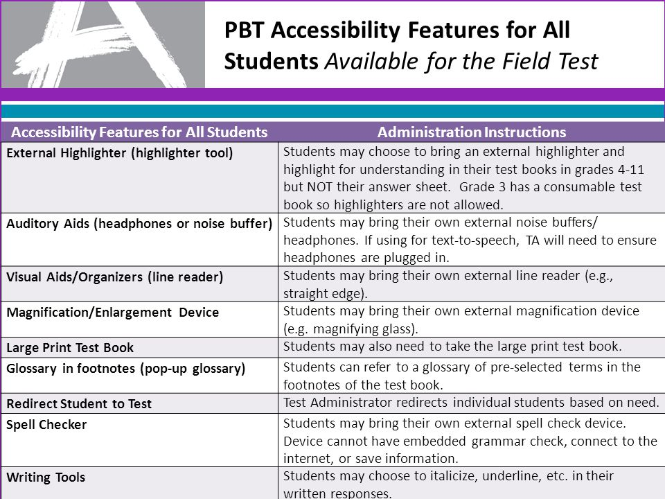 Accessibility Features Identified in Advance Available for the Paper-Based Field Test (PBT) 13