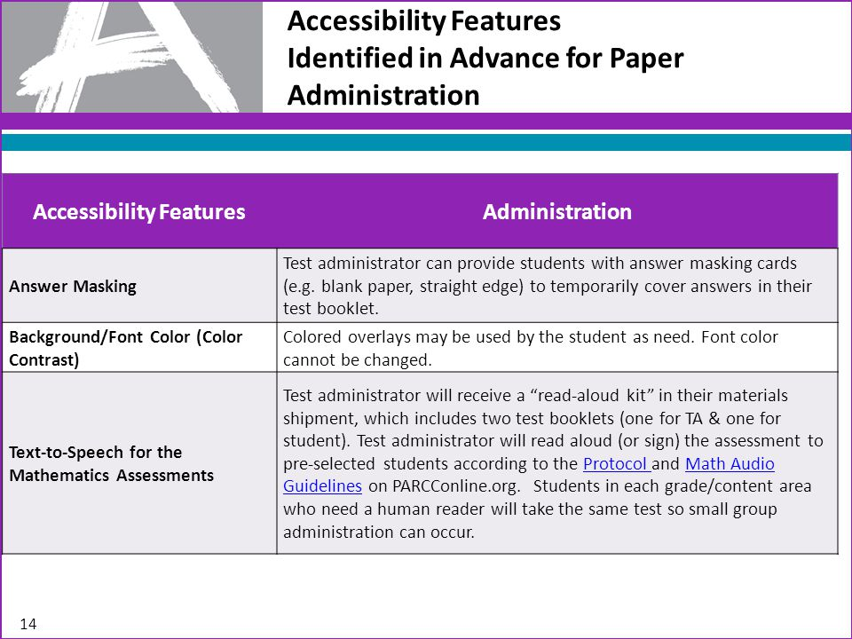 Accommodations for Students with Disabilities (SWD) Identified in Advance via an IEP or 504 Plan and Available for the Paper-Based Field Test 15