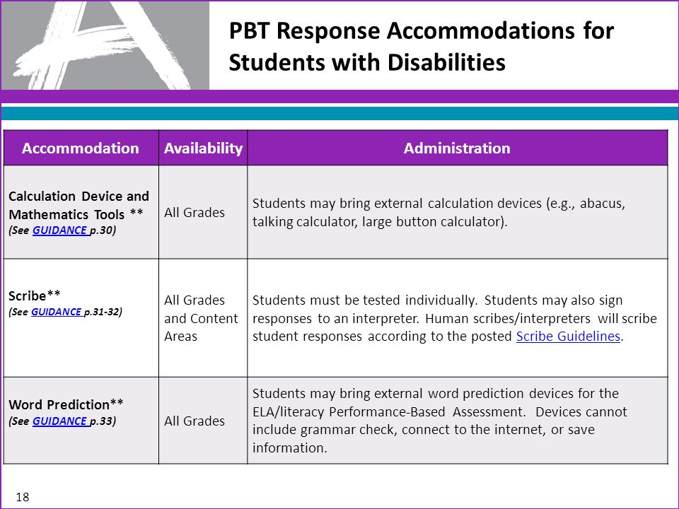 Timing & Scheduling Accommodations for Students with Disabilities 19 Computer & Paper Administration AccommodationAvailabilityAdministration Extended Time (See GUIDANCE p.34)GUIDANCE All Grades Student gets extended time accommodation and may have until the end of the school day to complete a test session.