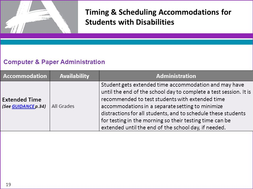 Accommodations for English Learners (EL) Identified in Advance and Available for the Paper-Based Field Test 20