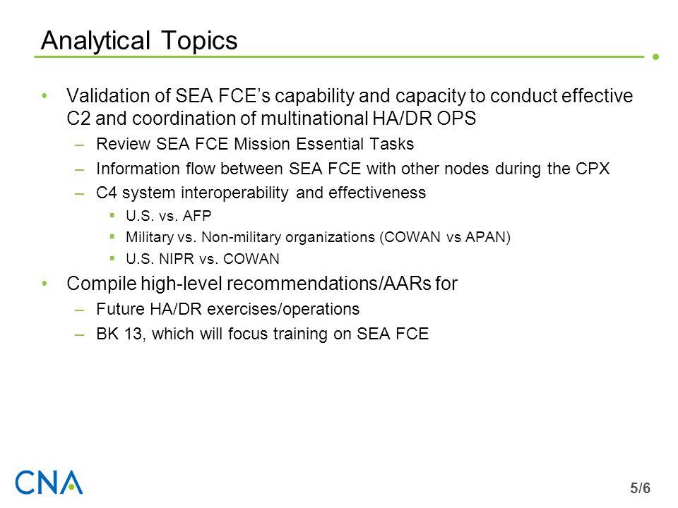 6/6 Methodology Quantitatively analysis –Network performance –C4 interoperability Staff feedback –Surveys –Interviews