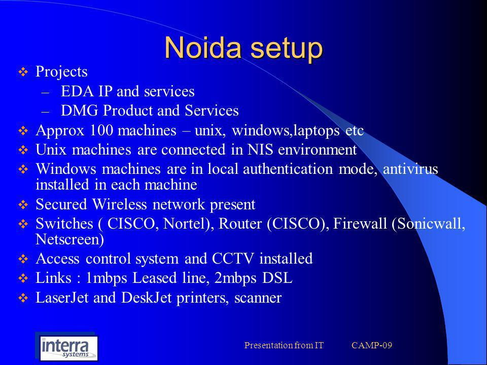 Presentation from IT CAMP-09 Noida network