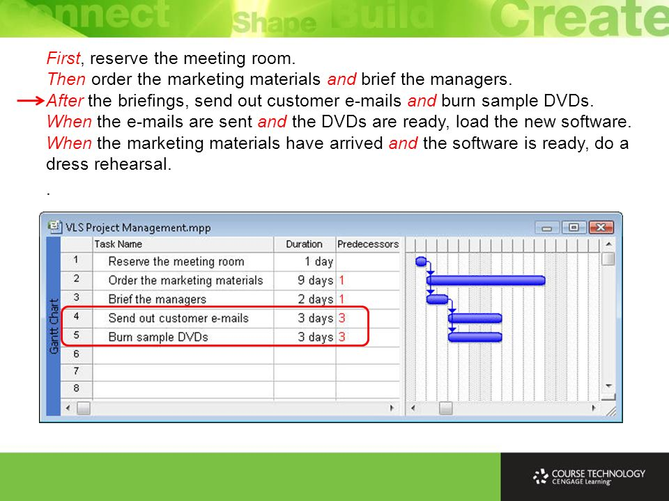First, reserve the meeting room.Then order the marketing materials and brief the managers.