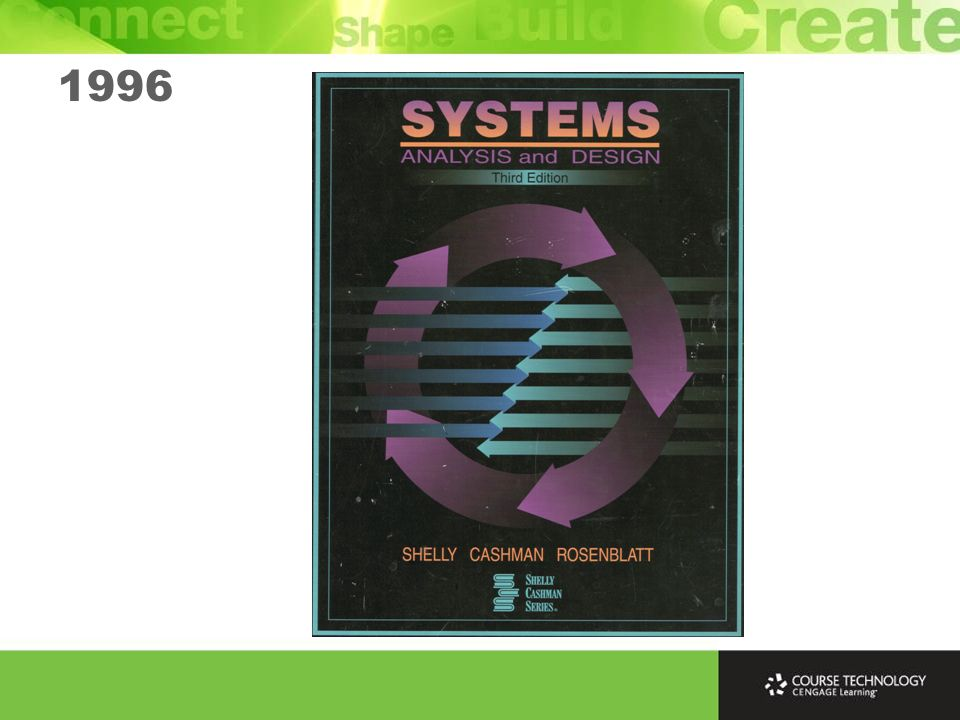 Systems Analysts Toolkit 1999