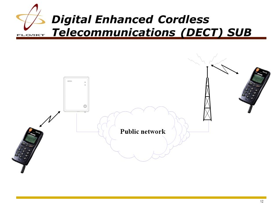 13 Features of the DECT SUB The DECT SUB, NSK 201, is mainly used in areas without GSM coverage, connected to the PSTN by an analogue line The NSK 200 must be registered in the DECT SUB before making calls This is done by activating registration menu in the NSK 200 and pressing the Registration button on the SUB