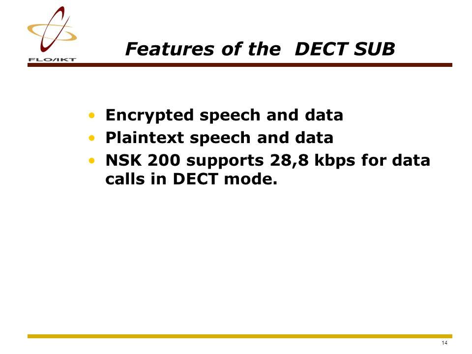 15 Security Management Centre (SMC) SMC OSP SMC (Other Service Provider)