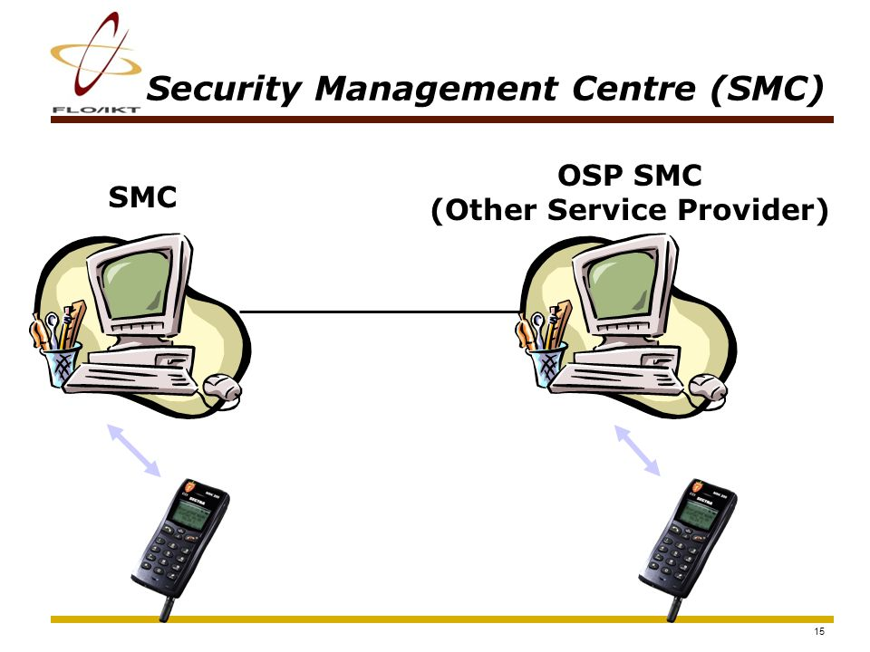 16 Features of the SMC The main purpose of the SMC is to distribute traffic keys to the SPs (Secure Phones) in the system.