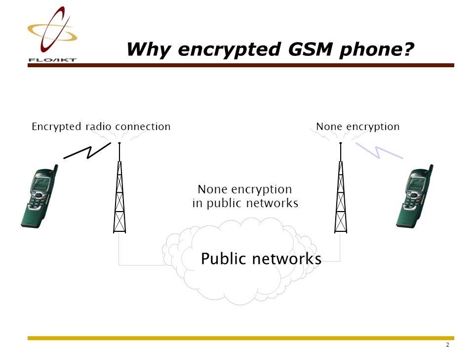 3 Features of the NSK 200 Encrypted radio linkNon-encrypted radio link Non-encrypted traffic in the public network Public network Secure communication up to NATO SECRET level