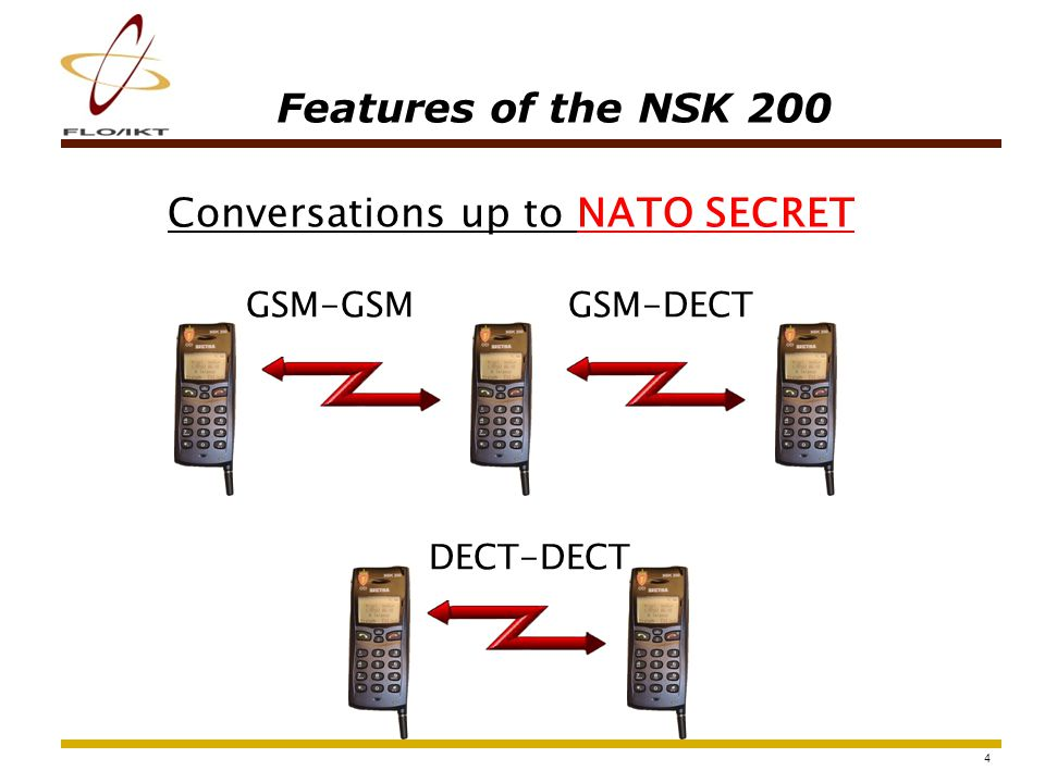 5 GSM Transmission channels Encrypted data channel Voice transmission Data transmission Is used towards NSK 200 Plaintext speech channel As ordinary GSM/DECT Used between all other phones SMS can only be sent as plaintext